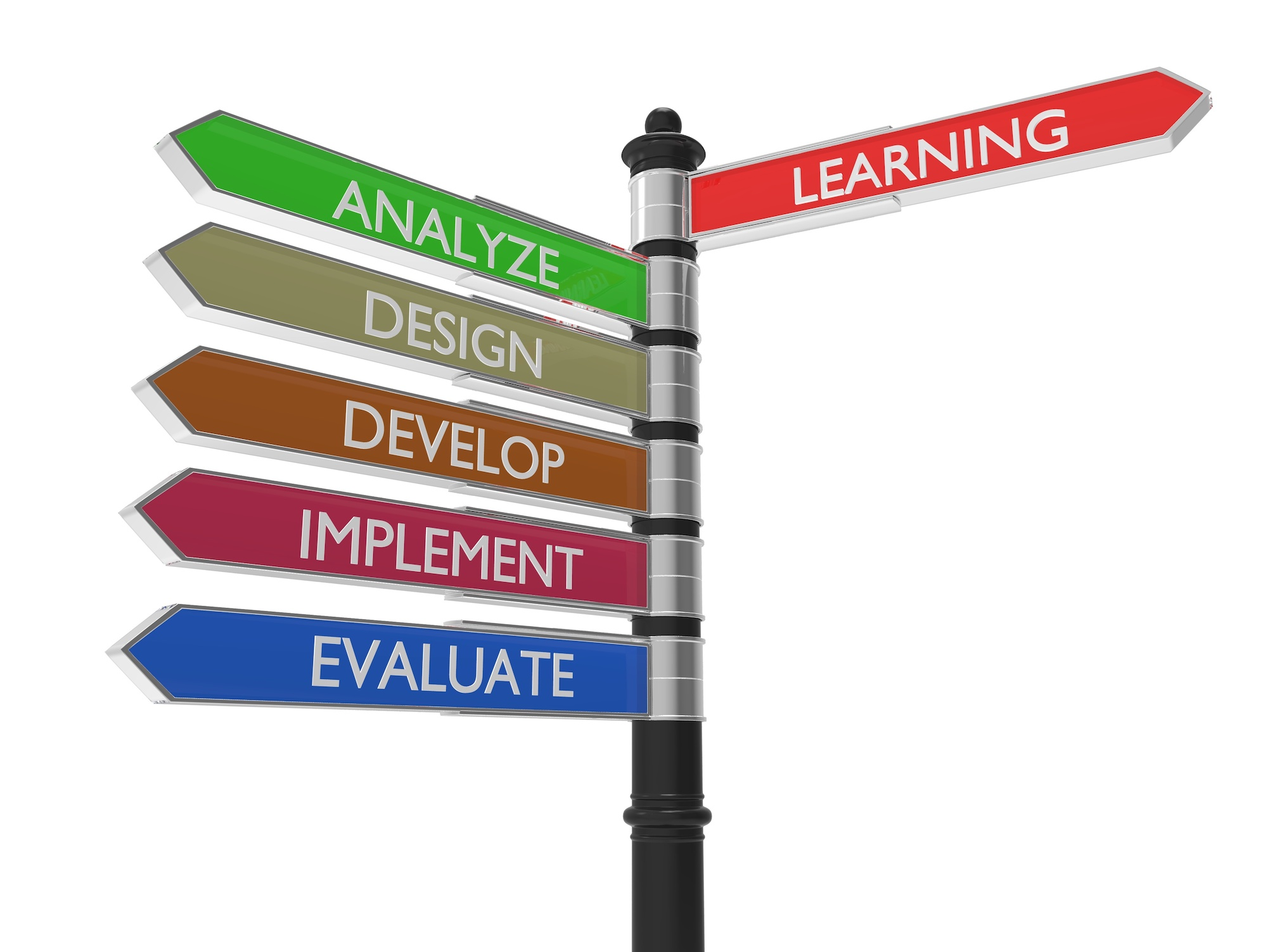 training blog - design is easy, just make 100 PowerPoint slides!